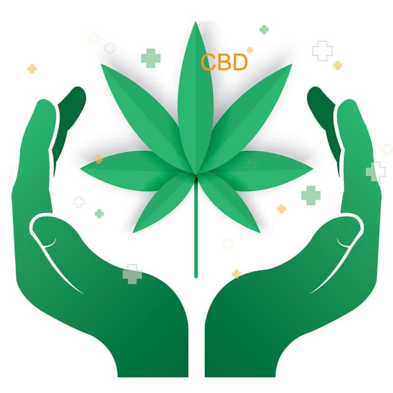Cannabis médical pour votre bien-être